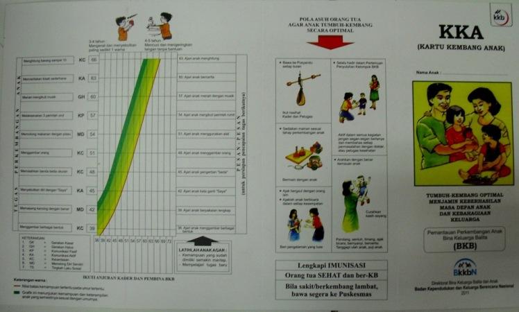 KKA - tampak depan (HS.2012)